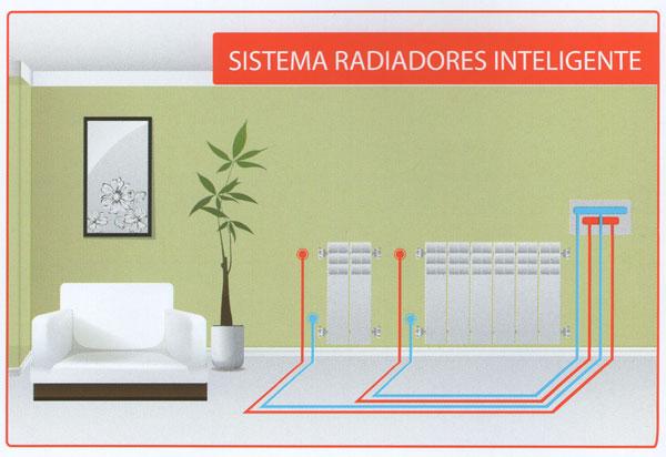 Instalacion de calefaccion por radiadores de agua awesome - Instalacion de calefaccion por radiadores ...